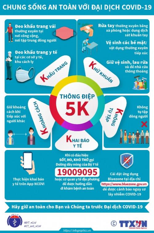 thong-diep-5k