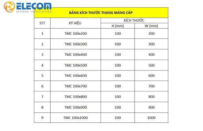 bang-kich-thuoc-thang-mang-cap